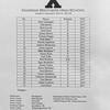 Boys Varsity Hockey: Framingham and Xaverian tied 2-2 on February 23, 2016, at the Foxboro Sports Center in Foxboro,  Massachusetts