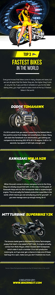 Top 3 Fastest Bikes in the World