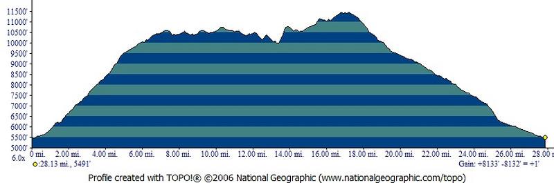 San Gorgonio 9 Peaks 7-7-07