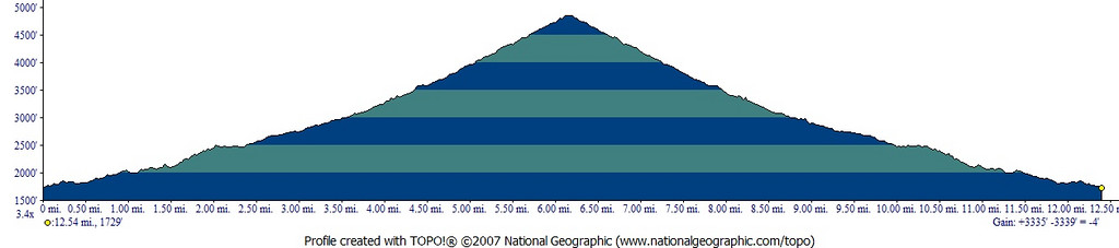 Trail Canyon 7-3-09
