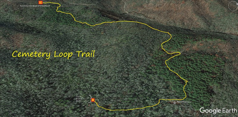 Cemetery Loop Trail Map