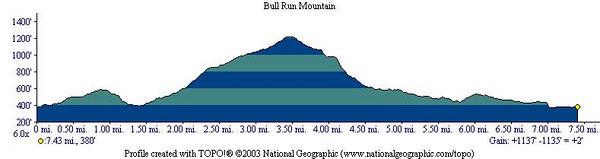 Bull Run Mountain 3/2006