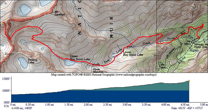 Topo of MT Russell with Elevation Profile.