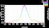 corner_peak_elevation_profile