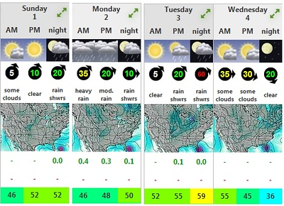 The long-range mountain forecast for the peaks along our Presidential Traverse.