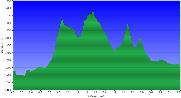 2012-04-29 Piestewa Peak