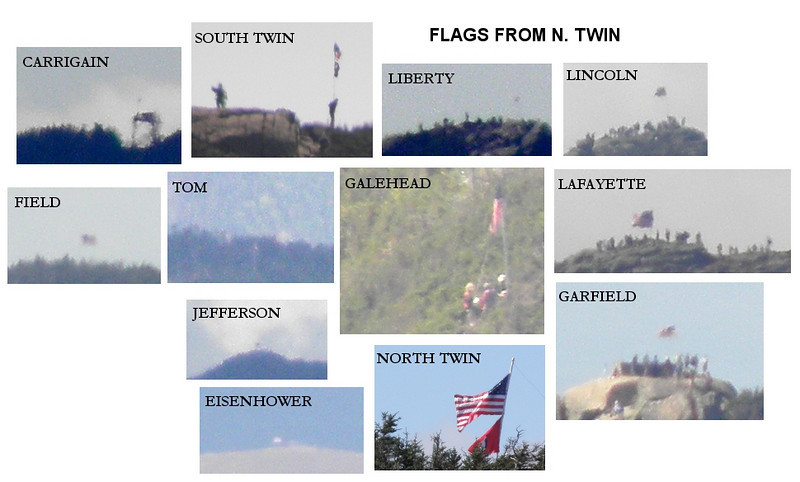 Flags From N. Twin