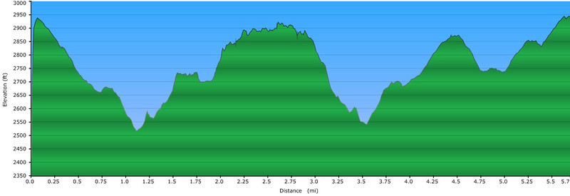 "<h1>Elevation Profile</h1>...of the hike shown in this gallery.   See <u><b><a href=""http://www.brendajwiley.com/gps/rainbow_falls.html"" target=""_blank"">this webpage for an interactive map</a></b></u>."