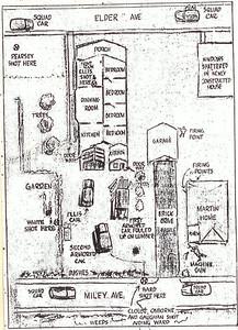 Map of Scene