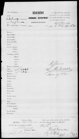 Memphis Ordnance Requisition Form (Oct 22, 1861); no Merrills ordered)