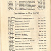 Bacup and District Sunday School Cricket League 1899 to 1949 017