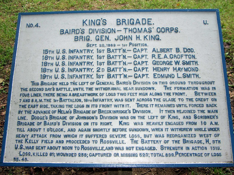 King's Brigade Sept 20 Position