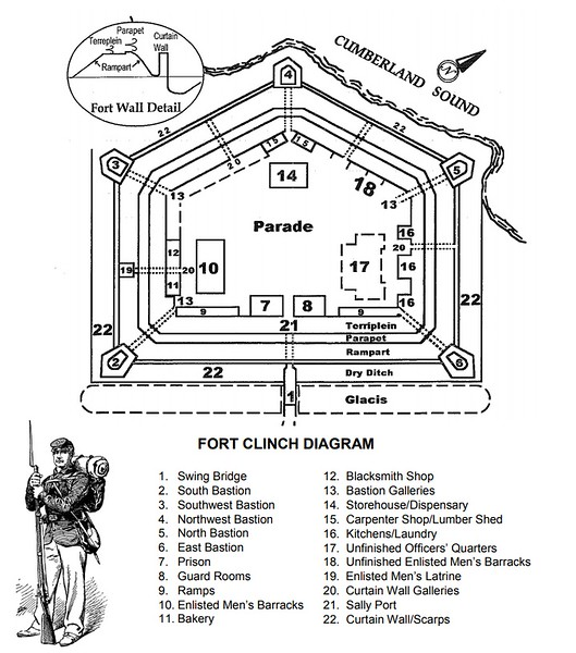 Fort Clinch Site Map