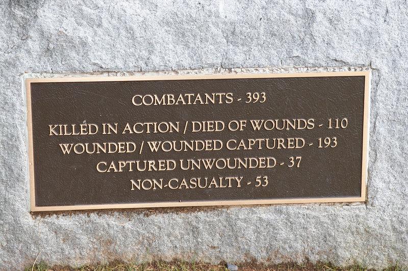 Gettysburg DAY 3-45