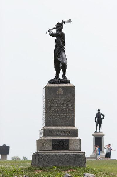 Gettysburg DAY 3-29