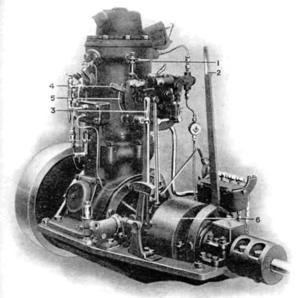 Bolinder,One Cylinder Engine,
