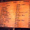 Fort Bragg   List Of Makela Bros Built  Boats