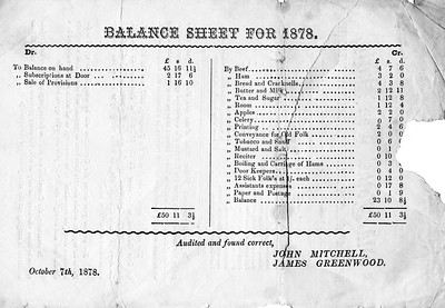Crawshawbooth Old Folks Tea Party Balance Sheet and Subscribers 1878 Saturday, 14th September