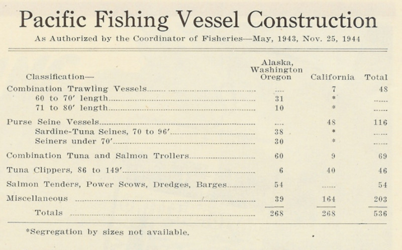 Fishing_Vessel_Cont