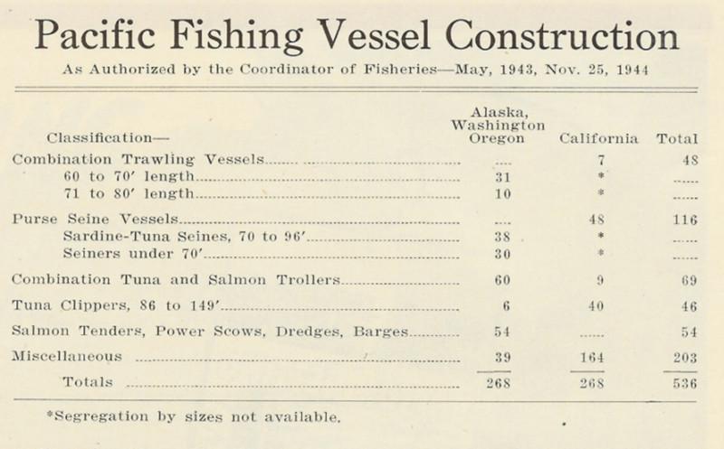 Fishing_Vessel_Cont