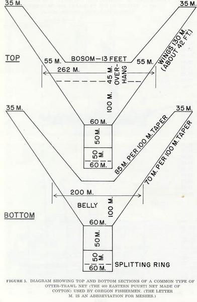 400_Eastern_Puusti_net_1942