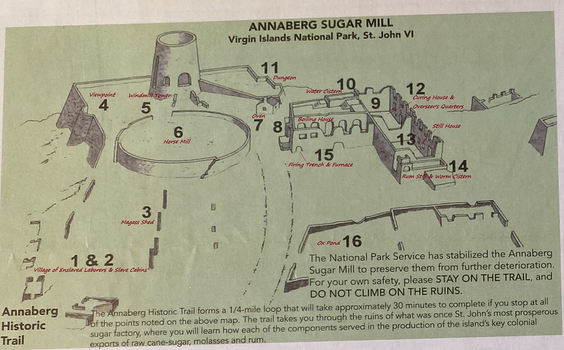 Annaberg Sugar Mill Site Map