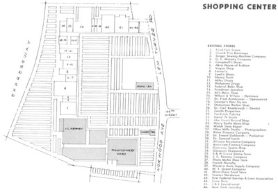 Gateway Shopping Center store directory