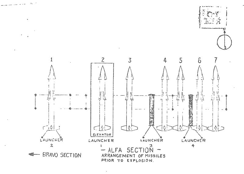 Diagram of positioning of missiles topside prior to explosion.
