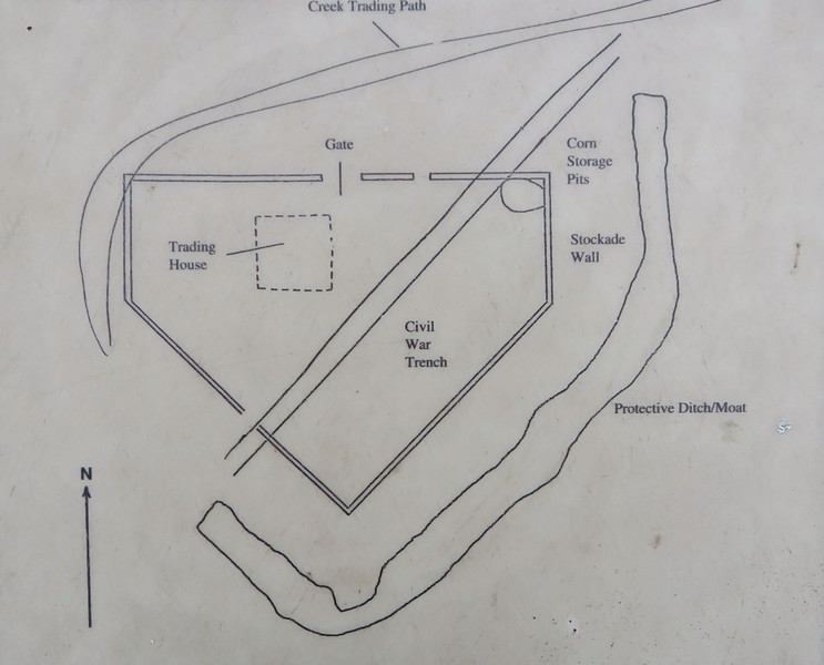 British Trading Post - Ruins Diagram