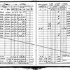 log book page from MCAS Beaufort 1972-74