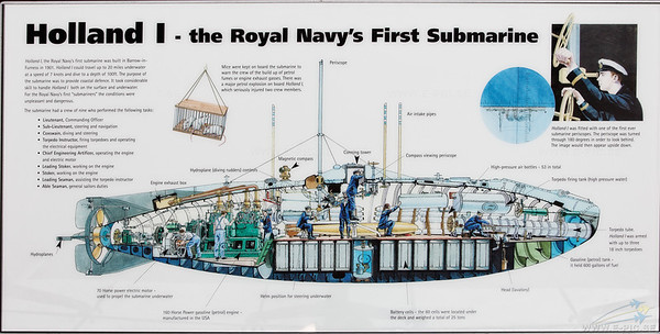 HMS Holland Submarine