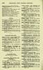 Springfield Bus Directory 1917 002