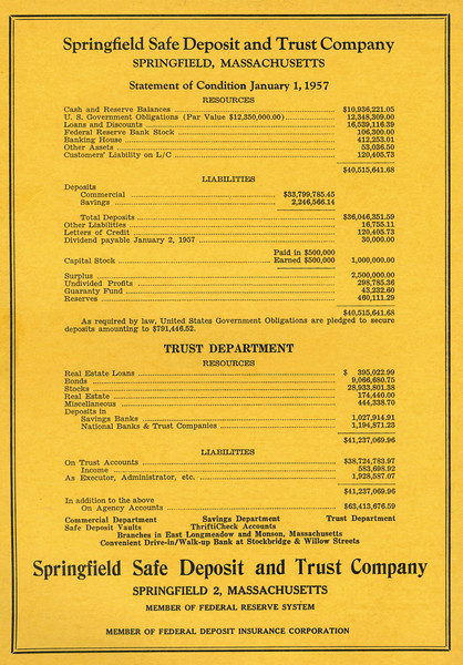 Springfield City Directory 1957 1kd