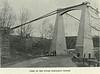 Turners Falls Suspension Bridge