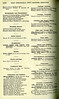 West Springfield Bus Directory 1917 2