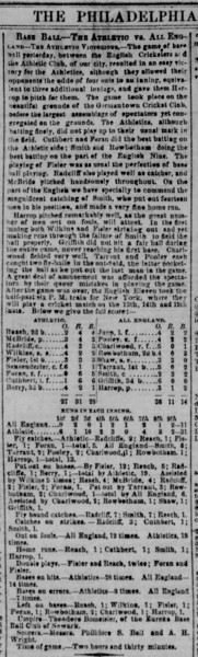 Article on Base Ball Game, US vs England, played at Germantown CC