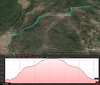Google Earth representation of the hike.  An out and back from Abol Campground (left).  The elevation profile makes it look like a bigger hike than it actually is
