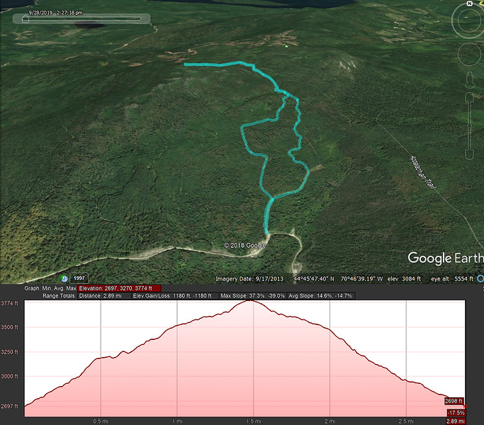Google Earth representation of the hike.  Up the path on the left and down the path on the right