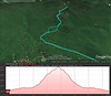 Google Earth representation of the hike (with some of Haystack Road cut off)