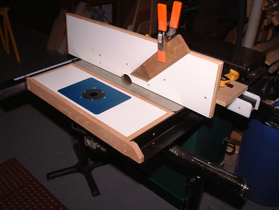 TS Router Table: Sep 2005