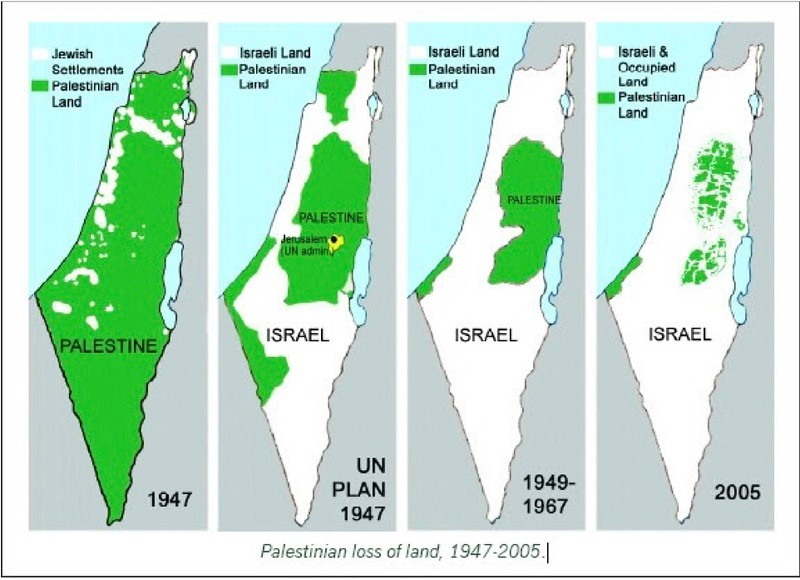 Palestinian Land over the years, per the UN