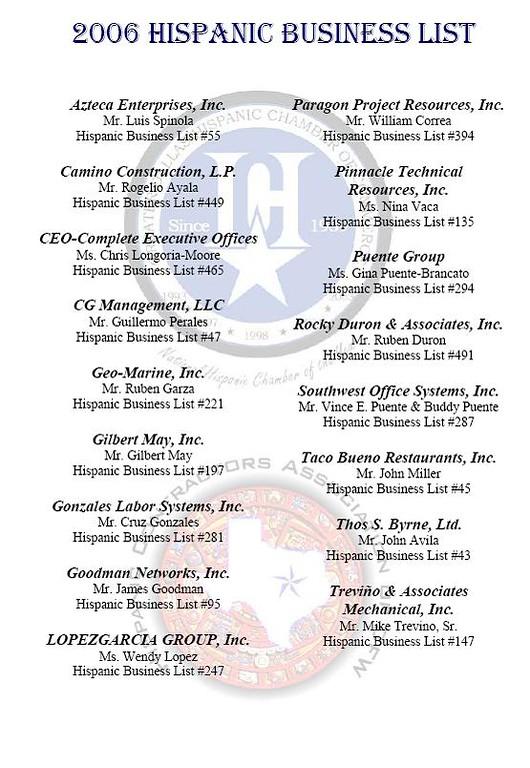 List of the local companies on the National Hispanic 500