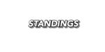 NCAAF Standings