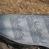 Closer view. Minot Farmer is listed in the first column of names.