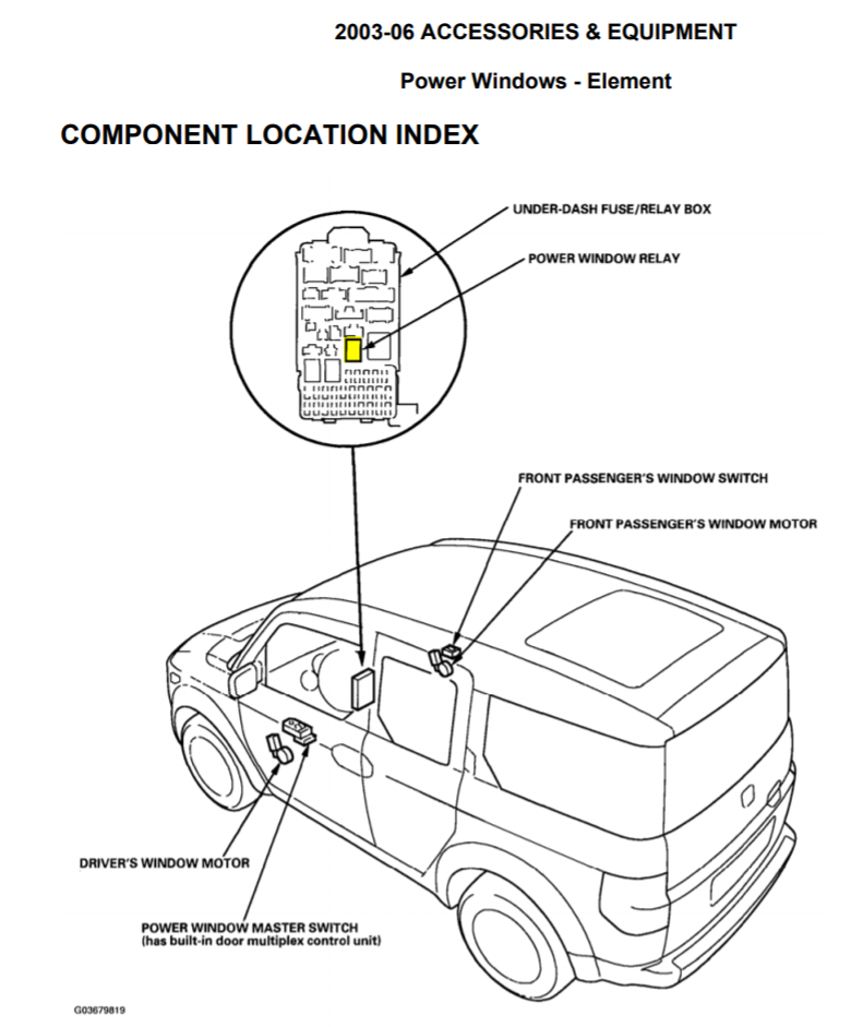 honda element multiplex fuse box  roketa buggy wiring