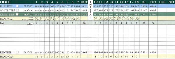 MF141_Scorecard-11-05-09