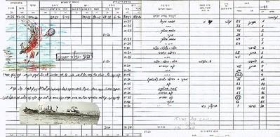 """נטישת מטוס אורגן, 9/11/1964 - ספקטור מדריך בקא""""מ. טס במטוס 22. החניך טס במטוס 27. """"קרב אויר נגד טל. במצב אף גבוה, בלי לראות אותי, טל שבר בפראות ולא יכולתי למנוע התנגשות. שנינו נטשנו בסדר !""""   מתוך האוסף של יוסי יערי."""