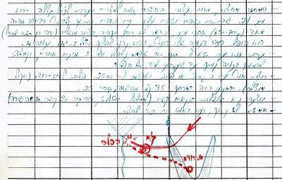 הפלת מיג 21 מצרי, איזור קהיר, 26/6/1969 - תאור הקרב מתוך ספר הטיסות. מתוך האוסף של יוסי יערי.