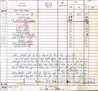 הפלת מיג 21 מצרי, איזור אינשאס, 20/7/1969 - תיעוד מתוך ספר הטיסות. מתוך האוסף של יוסי יערי.