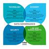 Data governance ilustracija korekcija